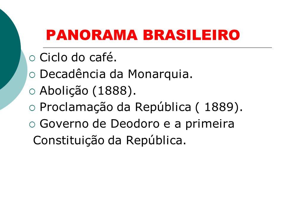 PANORAMA BRASILEIRO Ciclo do café. Decadência da Monarquia.
