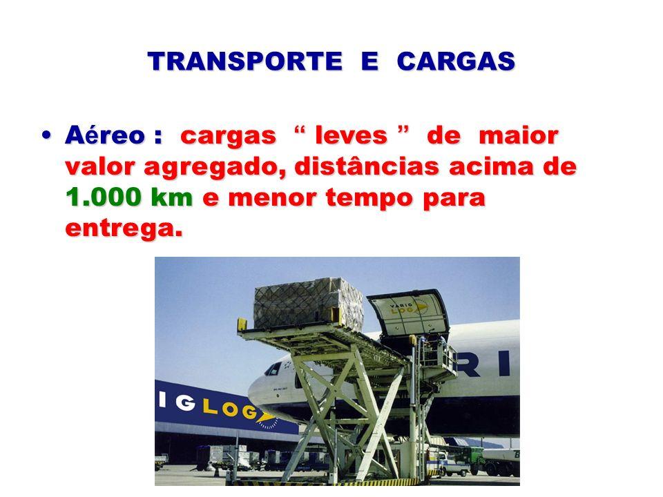 TRANSPORTE E CARGAS Aéreo : cargas leves de maior valor agregado, distâncias acima de 1.000 km e menor tempo para entrega.