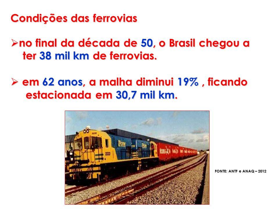 Condições das ferrovias
