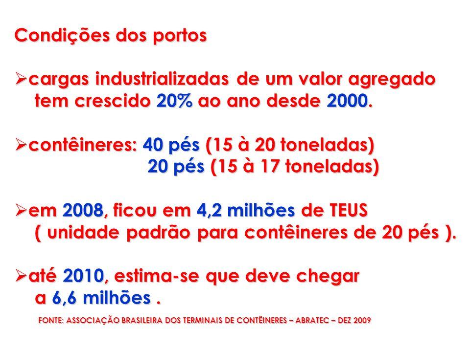 cargas industrializadas de um valor agregado