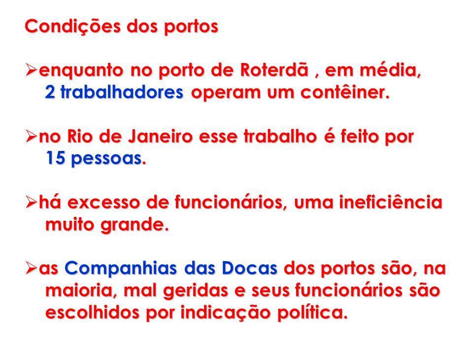Condições dos portosenquanto no porto de Roterdã , em média, 2 trabalhadores operam um contêiner. no Rio de Janeiro esse trabalho é feito por.