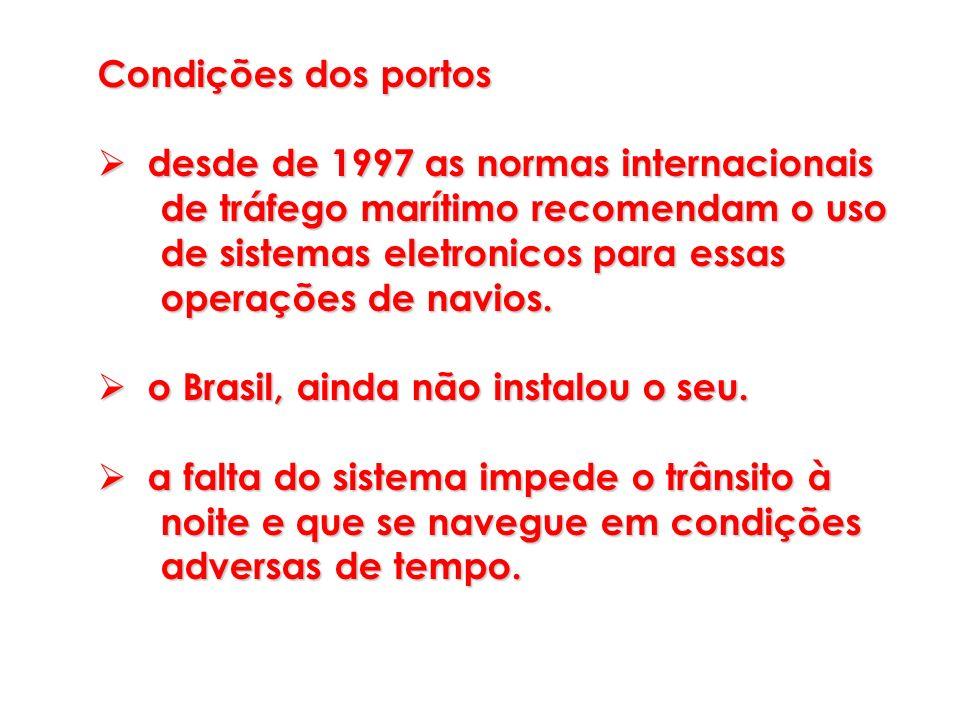 Condições dos portosdesde de 1997 as normas internacionais. de tráfego marítimo recomendam o uso. de sistemas eletronicos para essas.