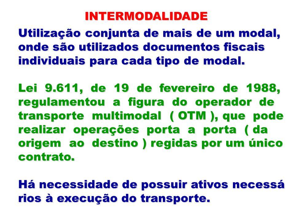 INTERMODALIDADEUtilização conjunta de mais de um modal, onde são utilizados documentos fiscais. individuais para cada tipo de modal.