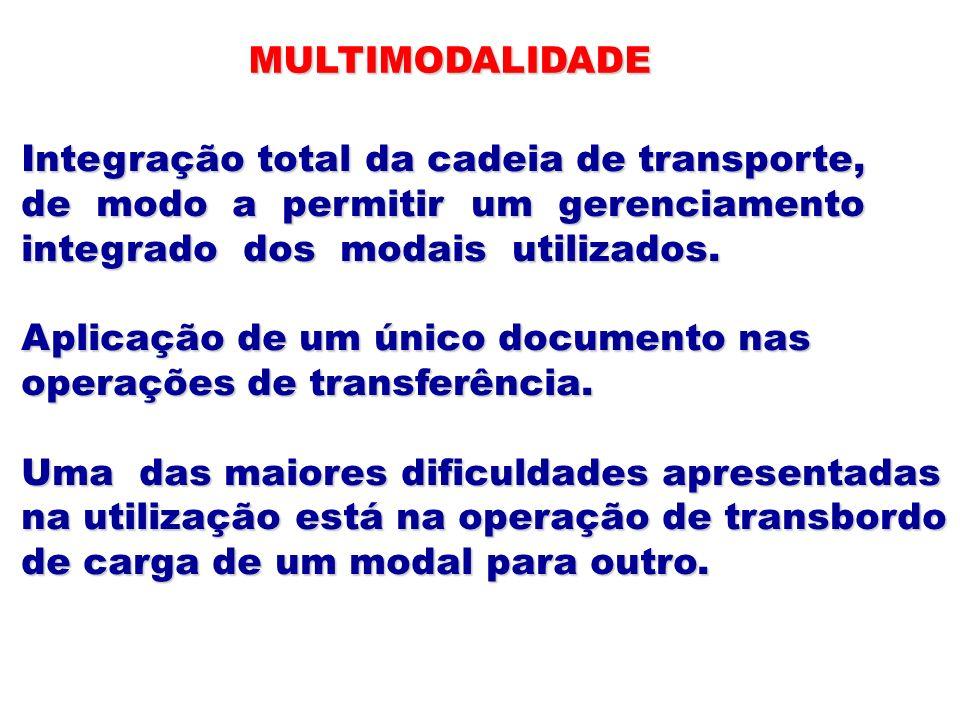 MULTIMODALIDADEIntegração total da cadeia de transporte, de modo a permitir um gerenciamento. integrado dos modais utilizados.