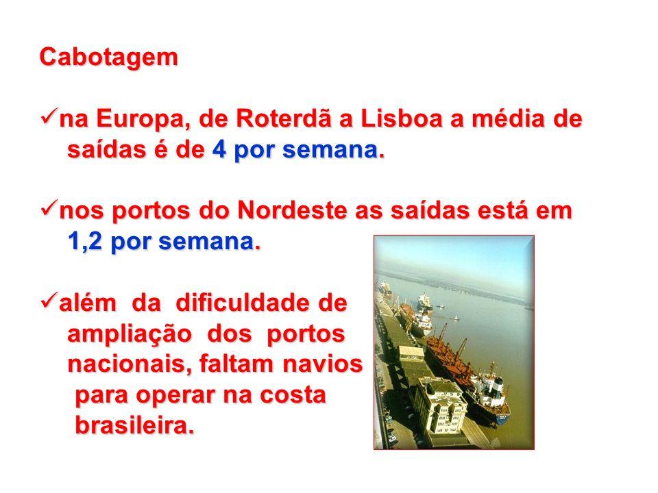 Cabotagemna Europa, de Roterdã a Lisboa a média de. saídas é de 4 por semana. nos portos do Nordeste as saídas está em.