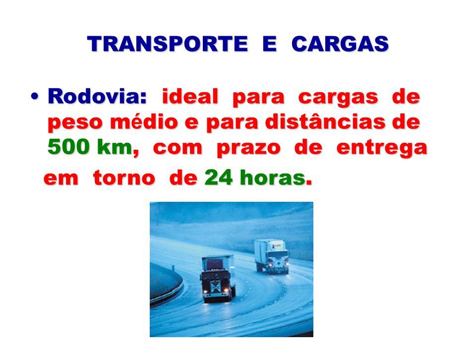 TRANSPORTE E CARGASRodovia: ideal para cargas de peso médio e para distâncias de 500 km, com prazo de entrega.