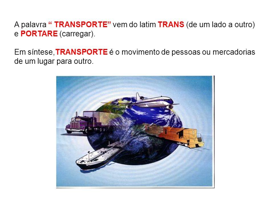 A palavra TRANSPORTE vem do latim TRANS (de um lado a outro)