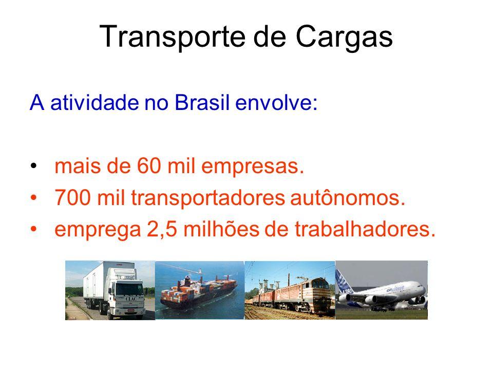 Transporte de Cargas A atividade no Brasil envolve: