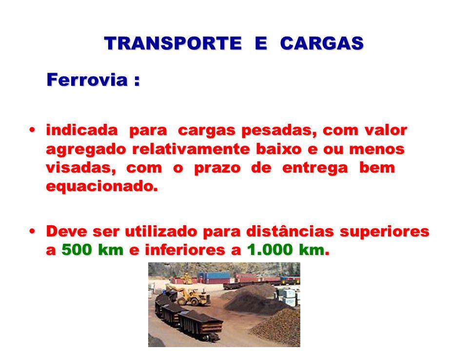 TRANSPORTE E CARGAS Ferrovia :