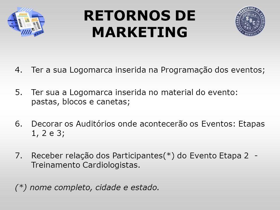RETORNOS DE MARKETING Ter a sua Logomarca inserida na Programação dos eventos;