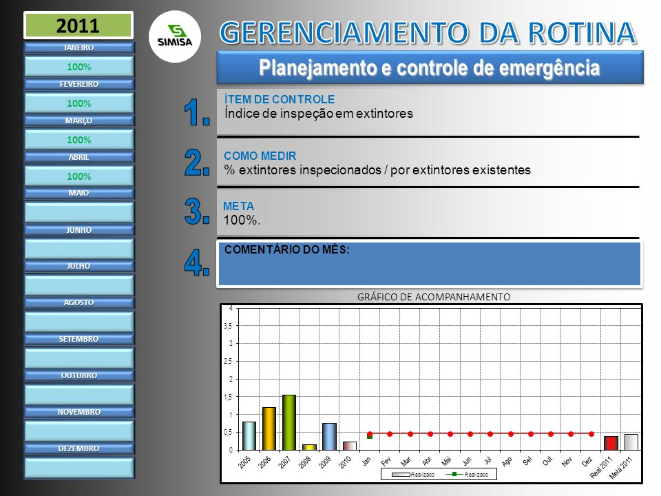 GERENCIAMENTO DA ROTINA Planejamento e controle de emergência