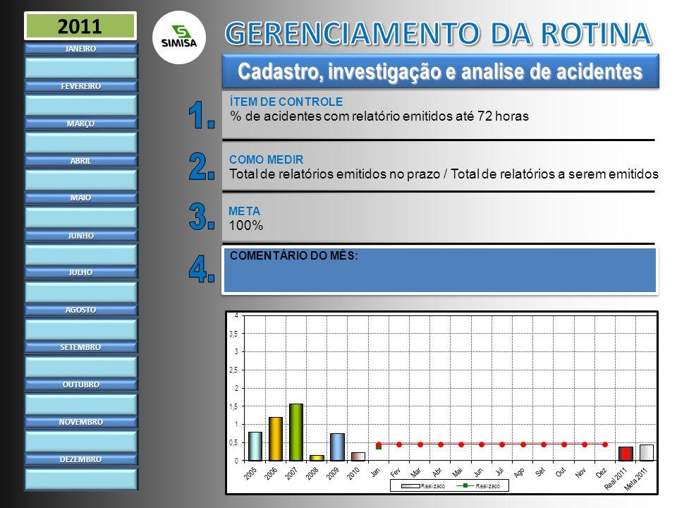 GERENCIAMENTO DA ROTINA Cadastro, investigação e analise de acidentes