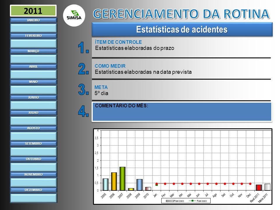 GERENCIAMENTO DA ROTINA Estatísticas de acidentes
