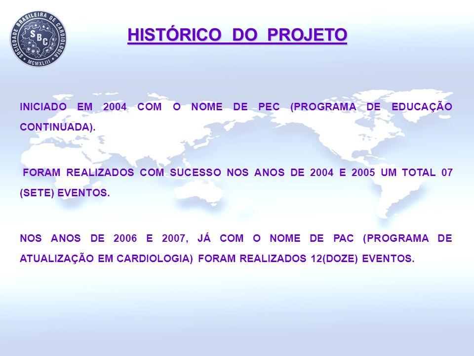 HISTÓRICO DO PROJETO INICIADO EM 2004 COM O NOME DE PEC (PROGRAMA DE EDUCAÇÃO CONTINUADA).
