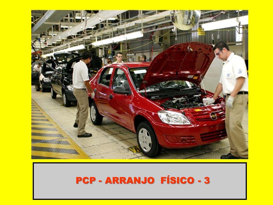 PCP - ARRANJO FÍSICO - 3