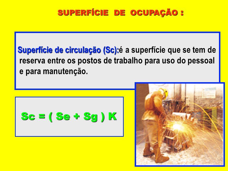 SUPERFÍCIE DE OCUPAÇÃO :