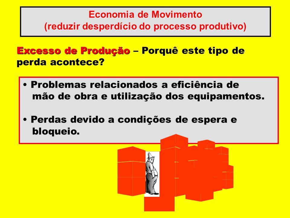 Economia de Movimento (reduzir desperdício do processo produtivo)