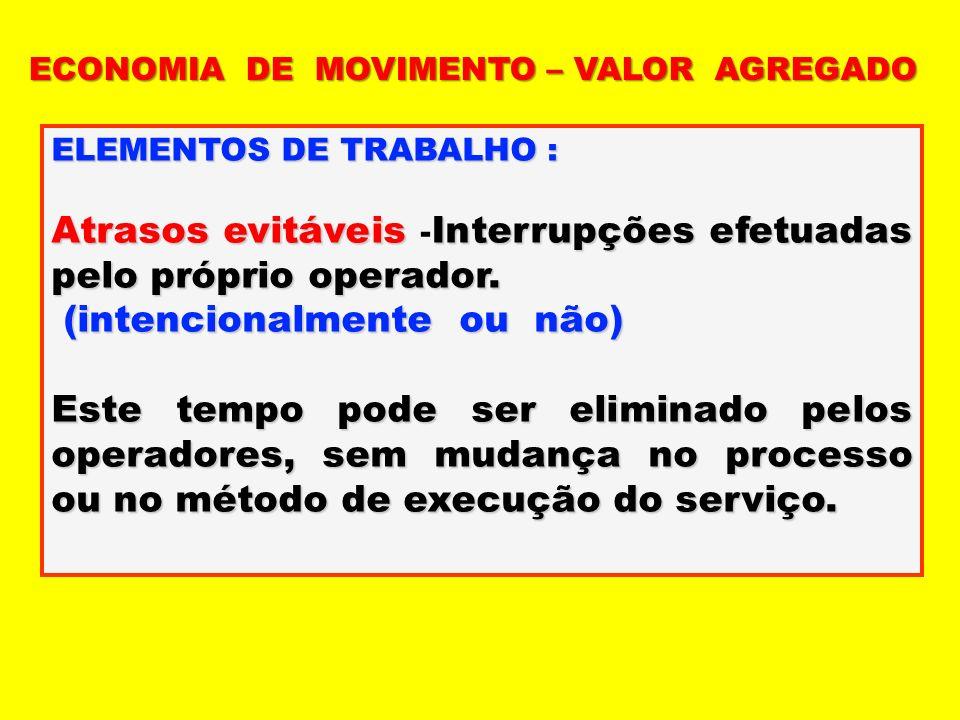 Atrasos evitáveis -Interrupções efetuadas pelo próprio operador.