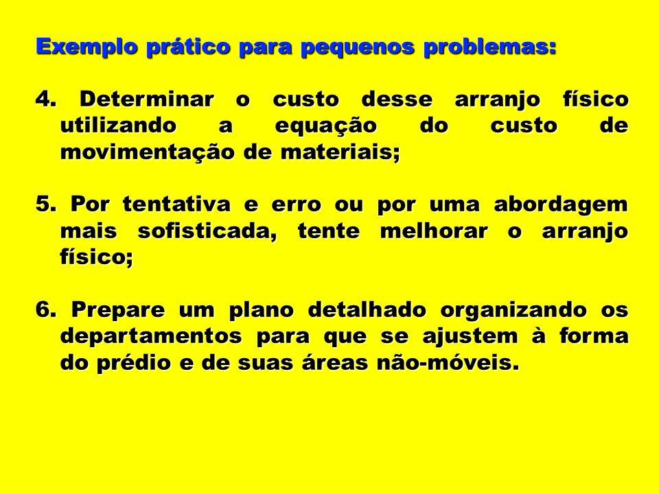 Exemplo prático para pequenos problemas: