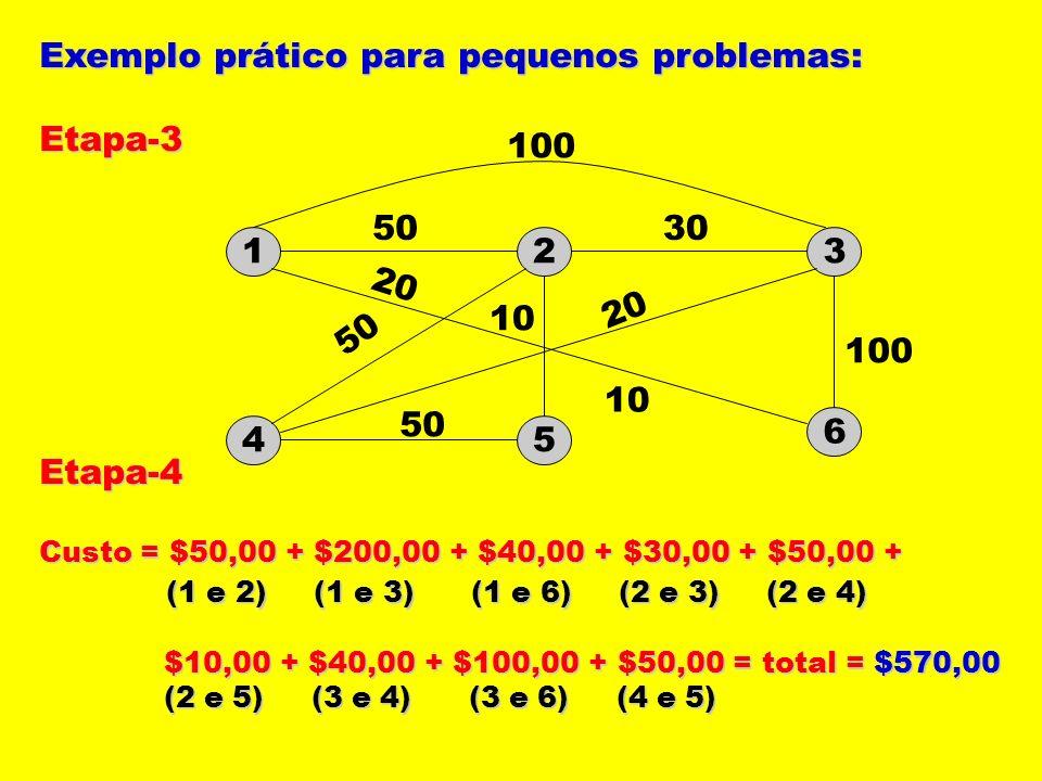 Exemplo prático para pequenos problemas: Etapa-3