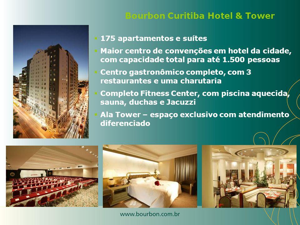 Bourbon Curitiba Hotel & Tower