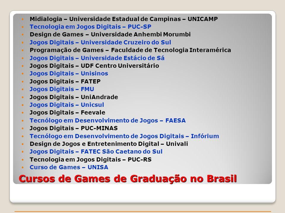 Cursos de Games de Graduação no Brasil