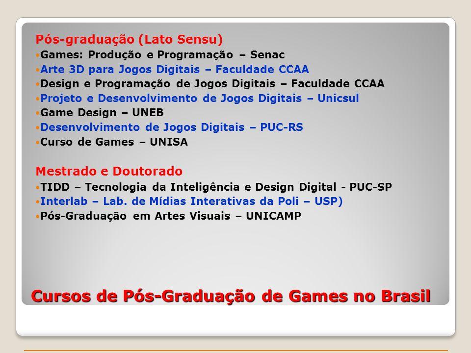Cursos de Pós-Graduação de Games no Brasil