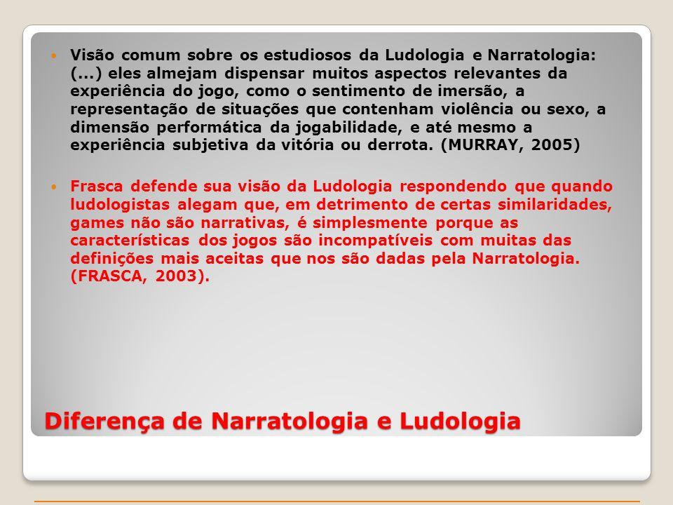 Diferença de Narratologia e Ludologia