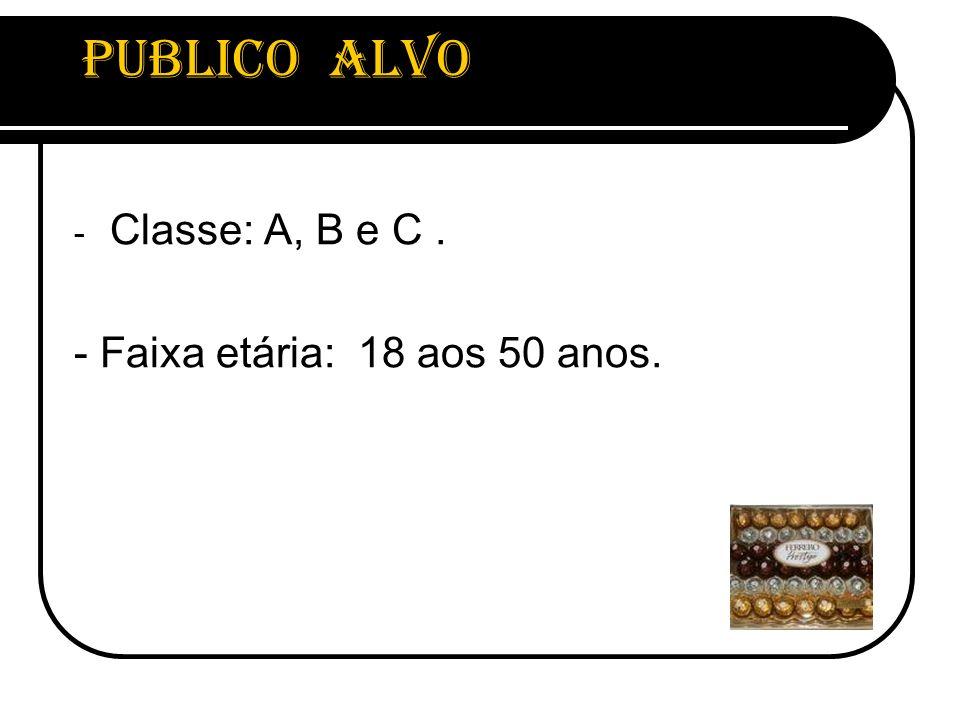 Publico Alvo Classe: A, B e C . - Faixa etária: 18 aos 50 anos.
