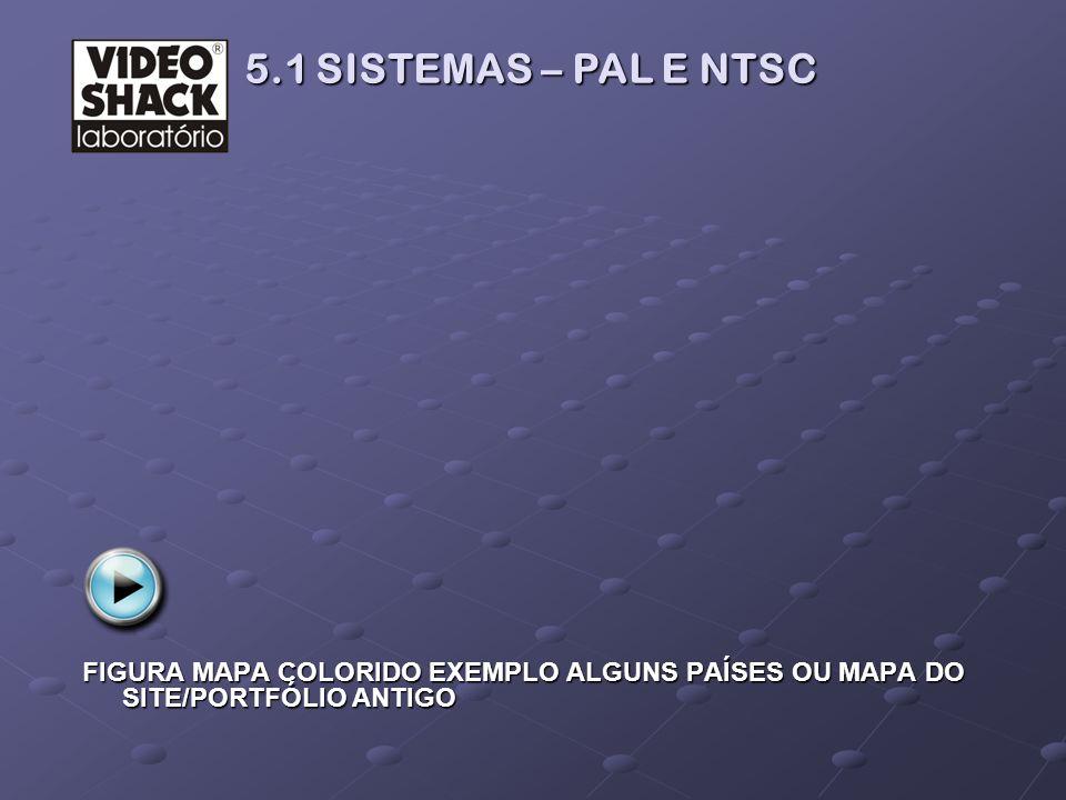 5.1 SISTEMAS – PAL E NTSC FIGURA MAPA COLORIDO EXEMPLO ALGUNS PAÍSES OU MAPA DO SITE/PORTFÓLIO ANTIGO.
