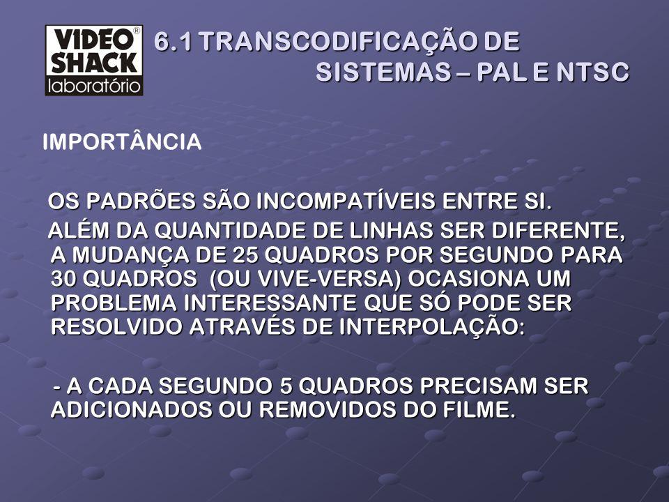 6.1 TRANSCODIFICAÇÃO DE SISTEMAS – PAL E NTSC