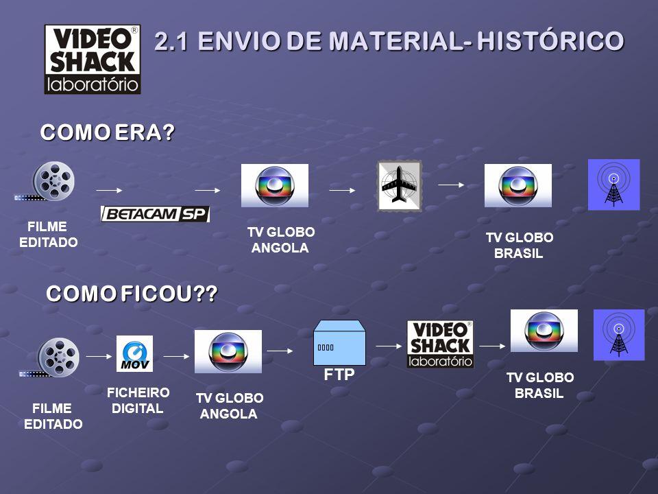 2.1 ENVIO DE MATERIAL- HISTÓRICO
