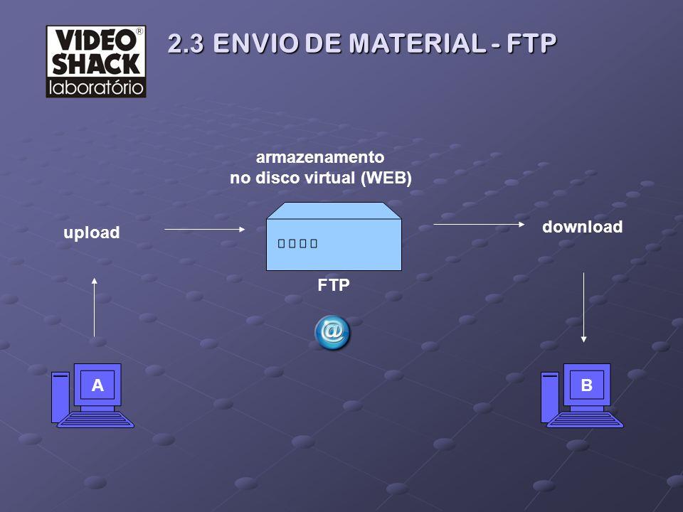 2.3 ENVIO DE MATERIAL - FTP armazenamento no disco virtual (WEB) FTP