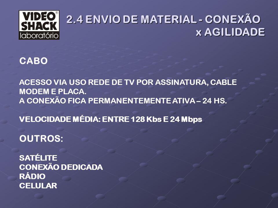 2.4 ENVIO DE MATERIAL - CONEXÃO x AGILIDADE