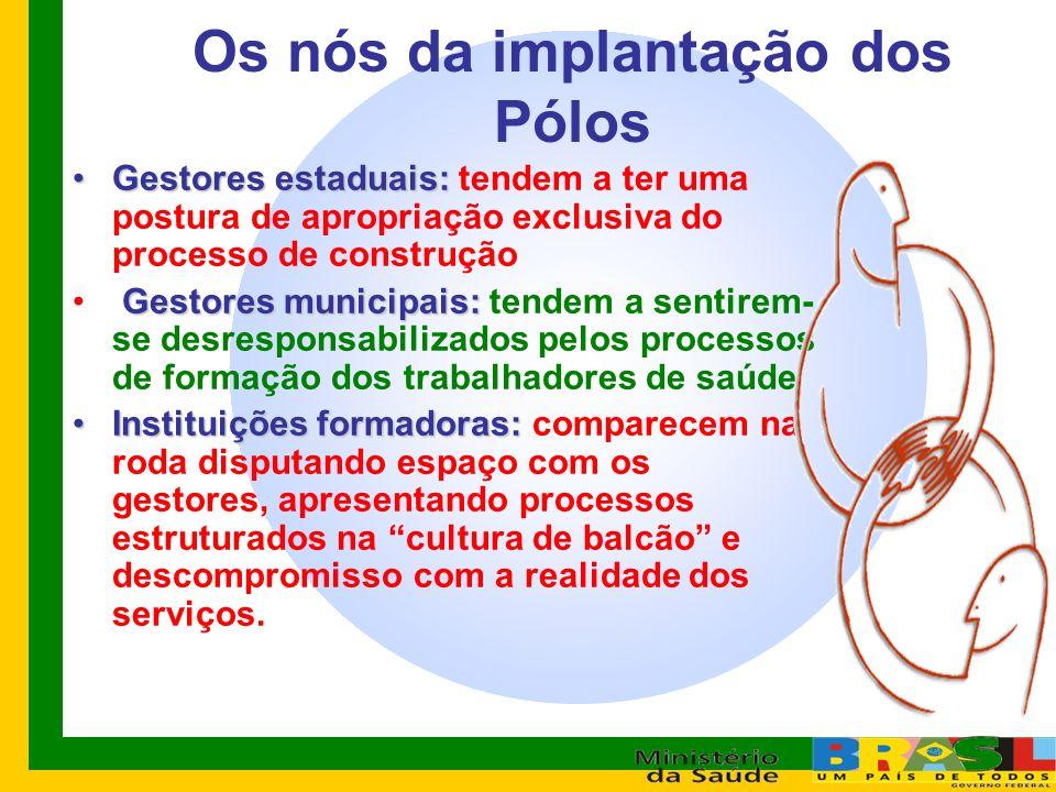 Os nós da implantação dos Pólos