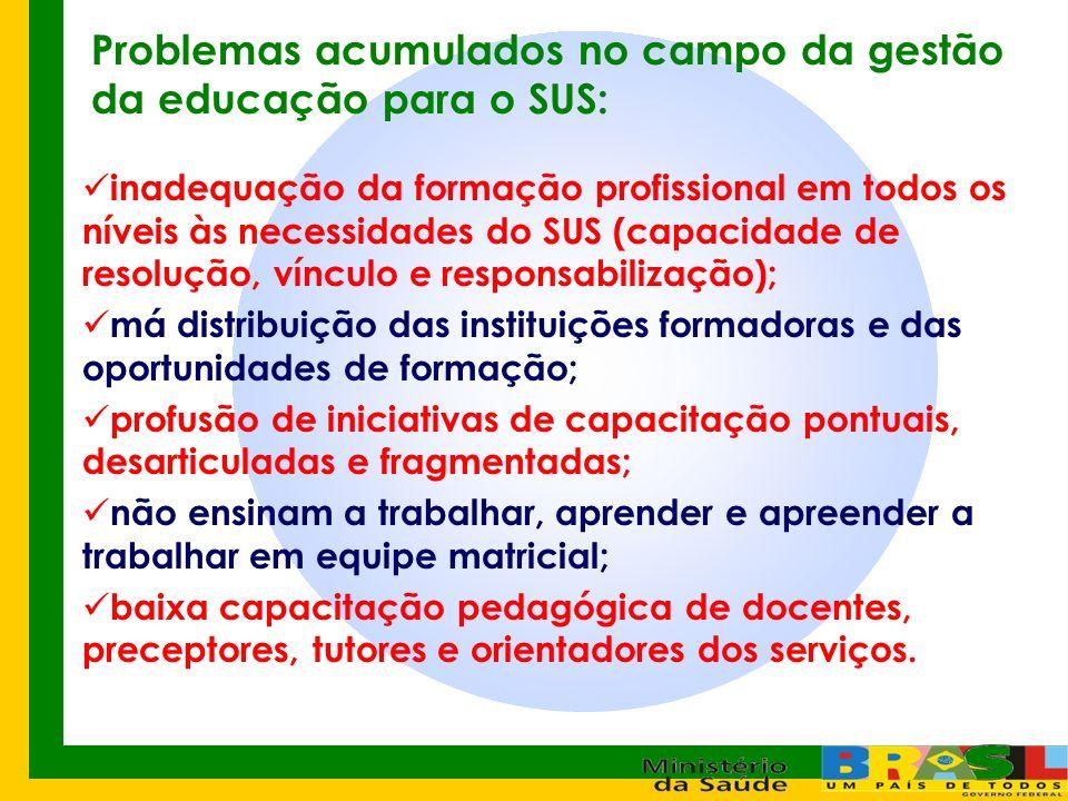 Problemas acumulados no campo da gestão da educação para o SUS: