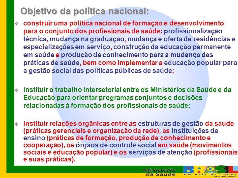 Objetivo da política nacional: