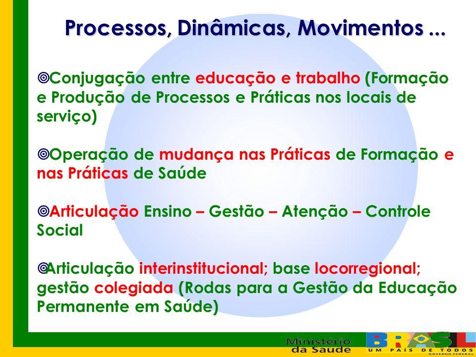 Processos, Dinâmicas, Movimentos ...