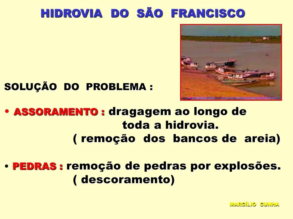 HIDROVIA DO SÃO FRANCISCO