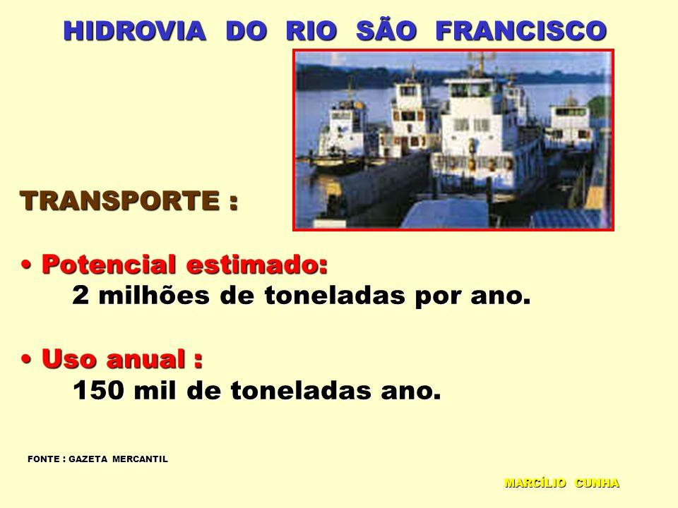 HIDROVIA DO RIO SÃO FRANCISCO