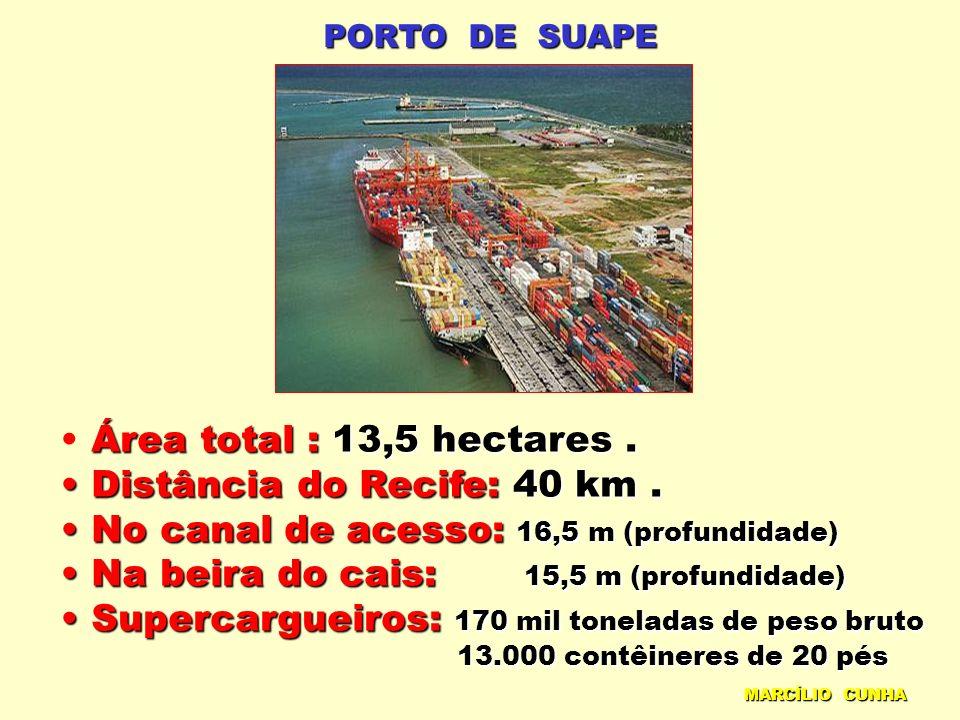Distância do Recife: 40 km . No canal de acesso: 16,5 m (profundidade)