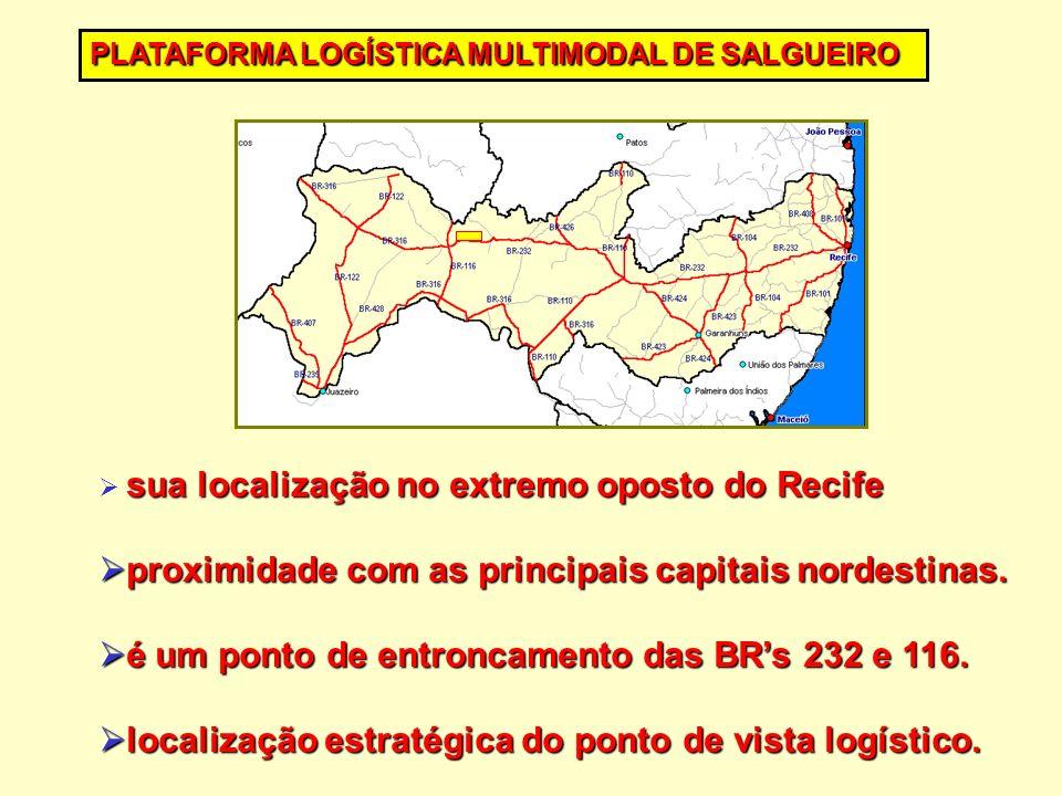 proximidade com as principais capitais nordestinas.