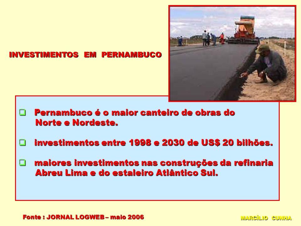 Pernambuco é o maior canteiro de obras do Norte e Nordeste.