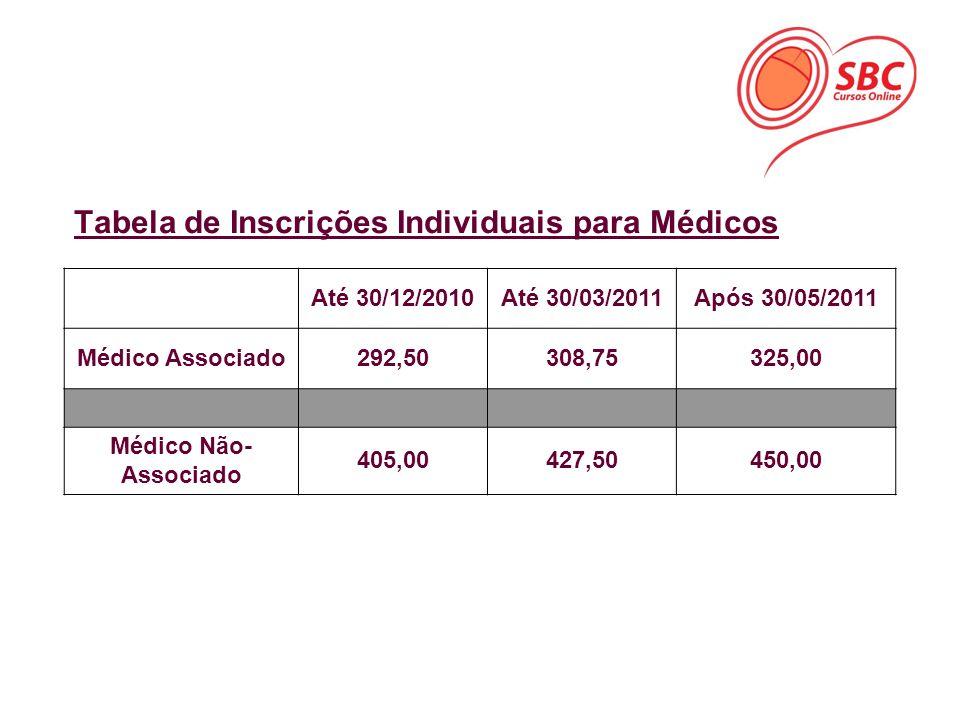 Tabela de Inscrições Individuais para Médicos