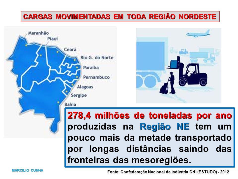 CARGAS MOVIMENTADAS EM TODA REGIÃO NORDESTE