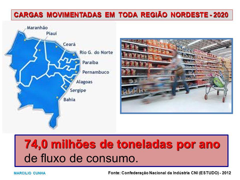 74,0 milhões de toneladas por ano de fluxo de consumo.