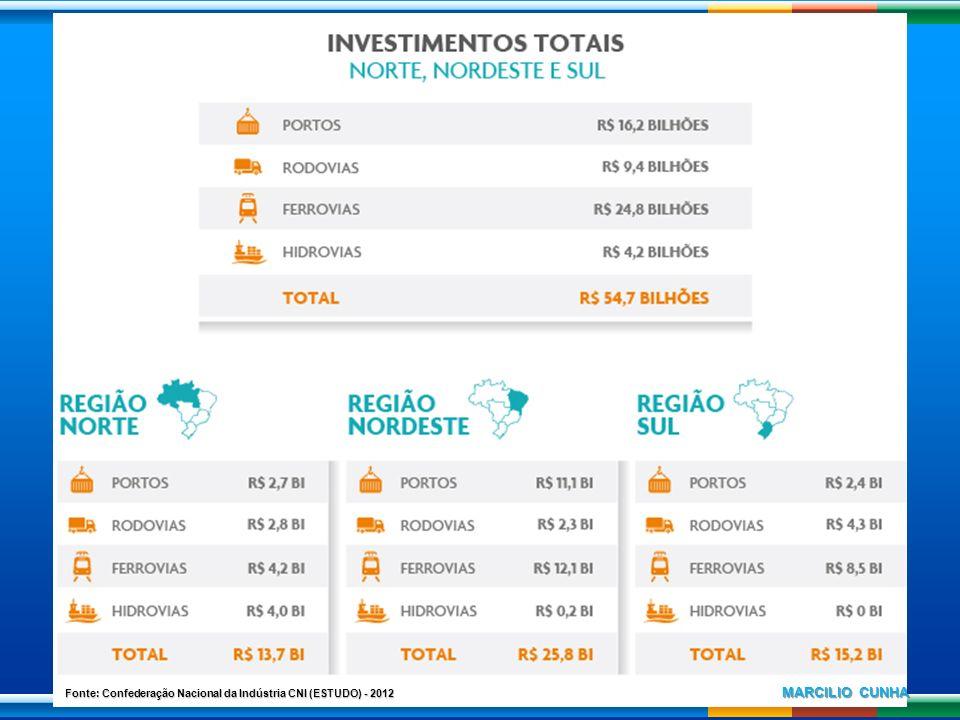 Fonte: Confederação Nacional da Indústria CNI (ESTUDO) - 2012