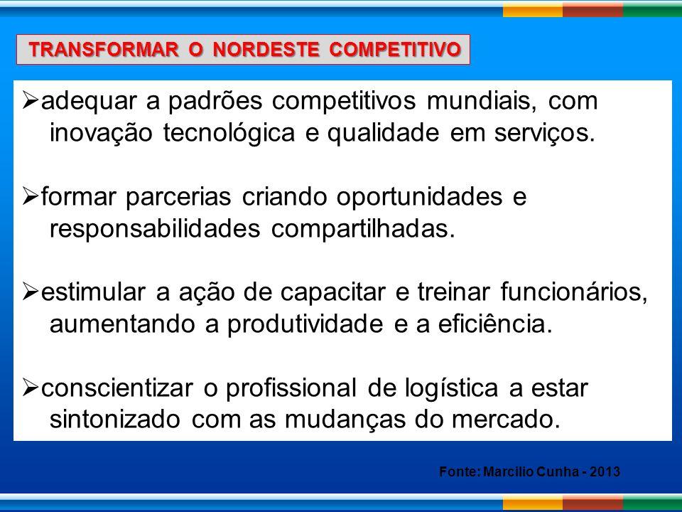 adequar a padrões competitivos mundiais, com