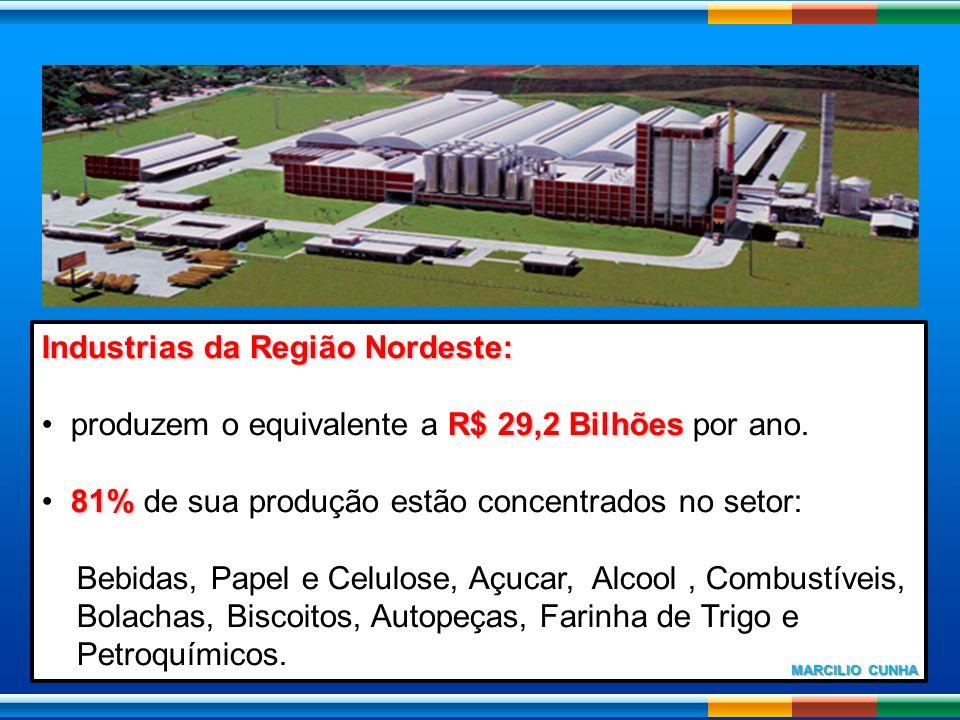 Industrias da Região Nordeste: