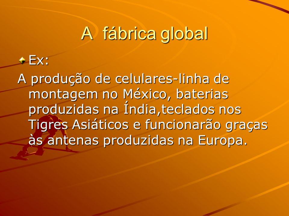 A fábrica globalEx: